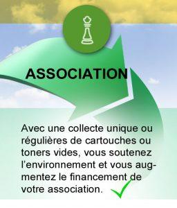 Associations